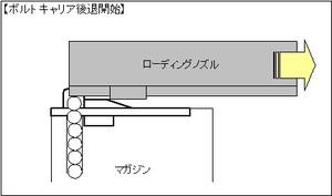 M4_02