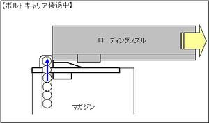 M4_03_2