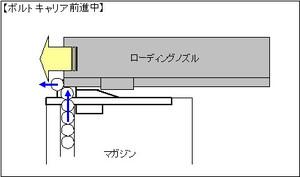 M4_05